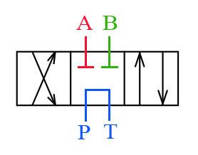 neutral position