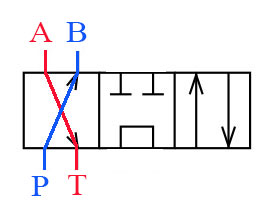 lines P and B, A and T will connect