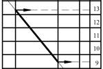 Sistemas de clasificación del grado de contaminación en un fluido