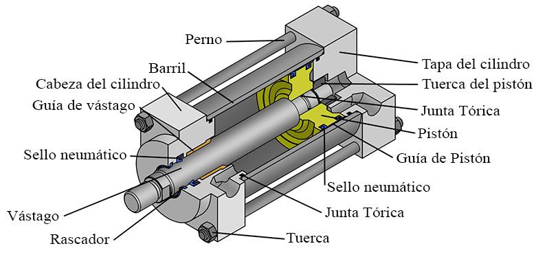 Diseño de cilindro neumático