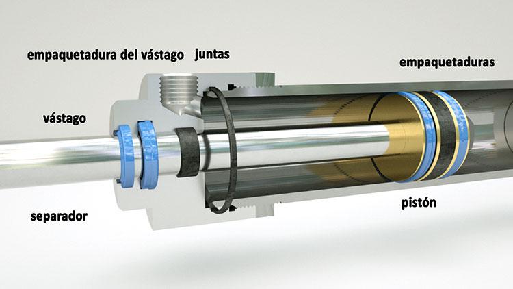 Construcción de un cilindro hidráulico