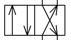 4 2 hvías