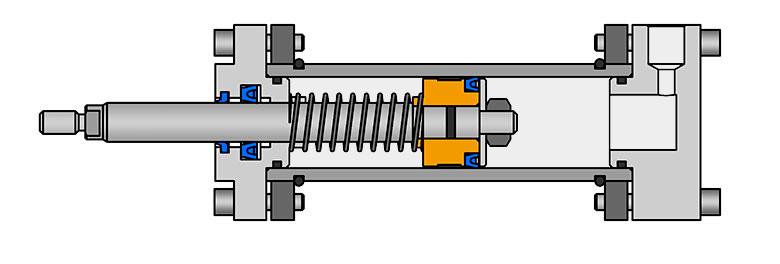 Hydraulic cylinder with spring return