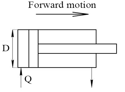 Hydraulic Cylinder Scheme - forward motion