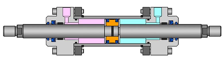 Gleichlaufzylinder