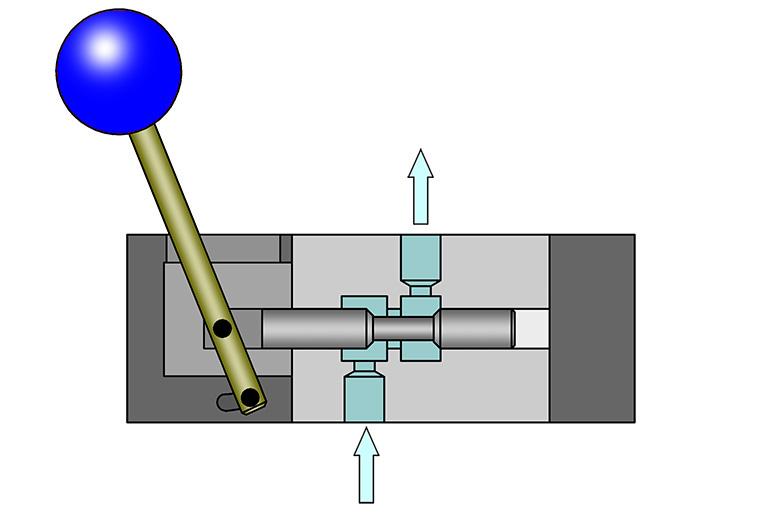 3-2 pneumatic directional valve