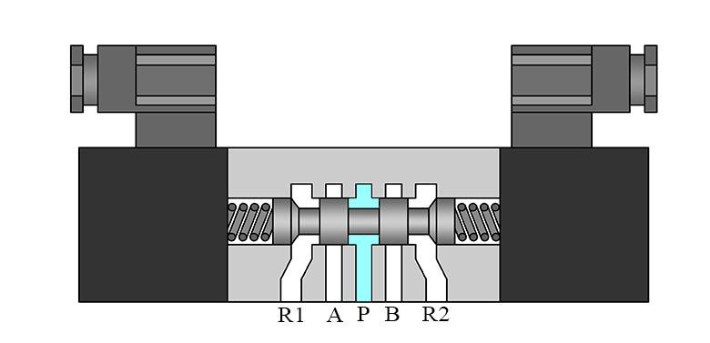 5-3 pneumatic directional valve