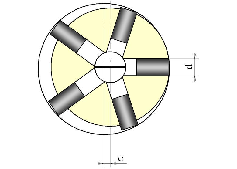 Radial pump