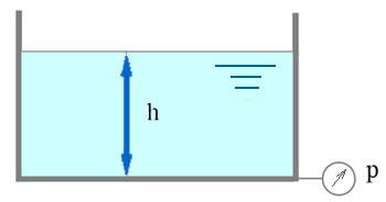 hydrostatischen Drucks