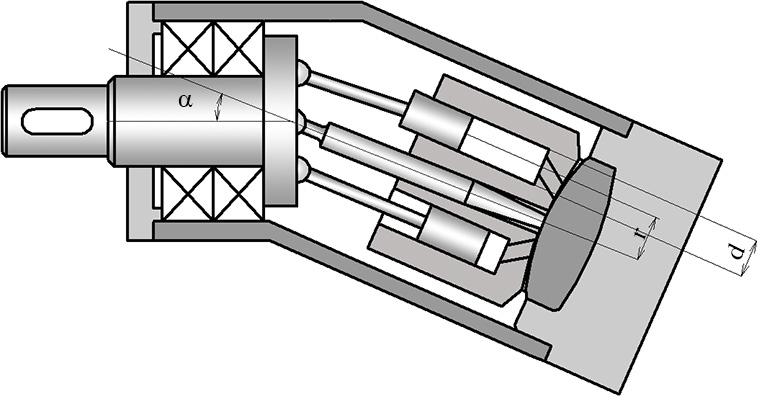 Axial piston pump in bent axis design
