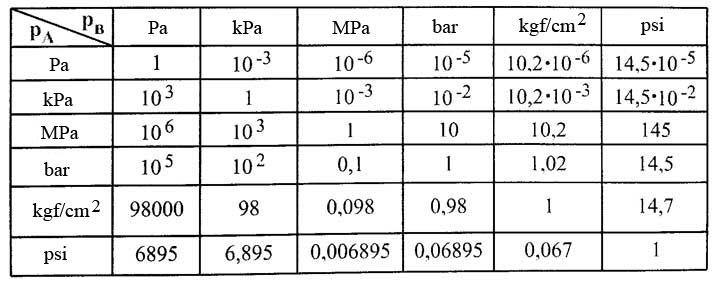 1,2-ethanediol | ch2ohch2oh pubchem.